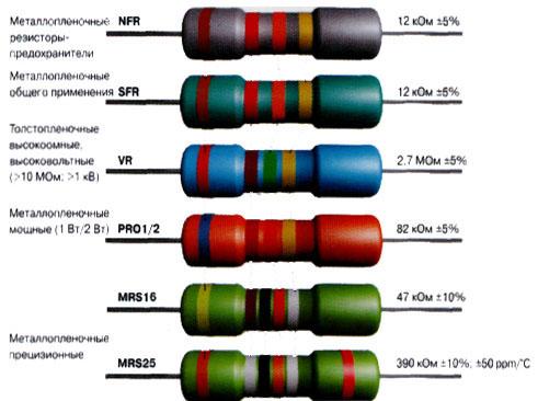 резистора таблица обозначения